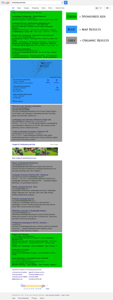 Google Page One SEO